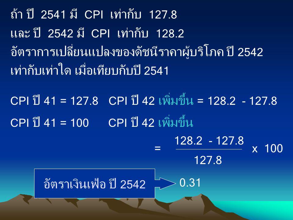 ถ้า ปี 2541 มี CPI เท่ากับ 127. 8 และ ปี 2542 มี CPI เท่ากับ 128