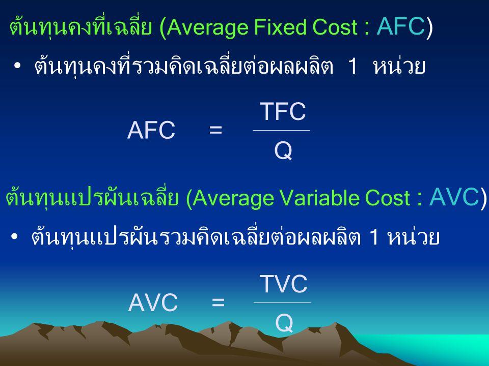 ต้นทุนคงที่เฉลี่ย (Average Fixed Cost : AFC)
