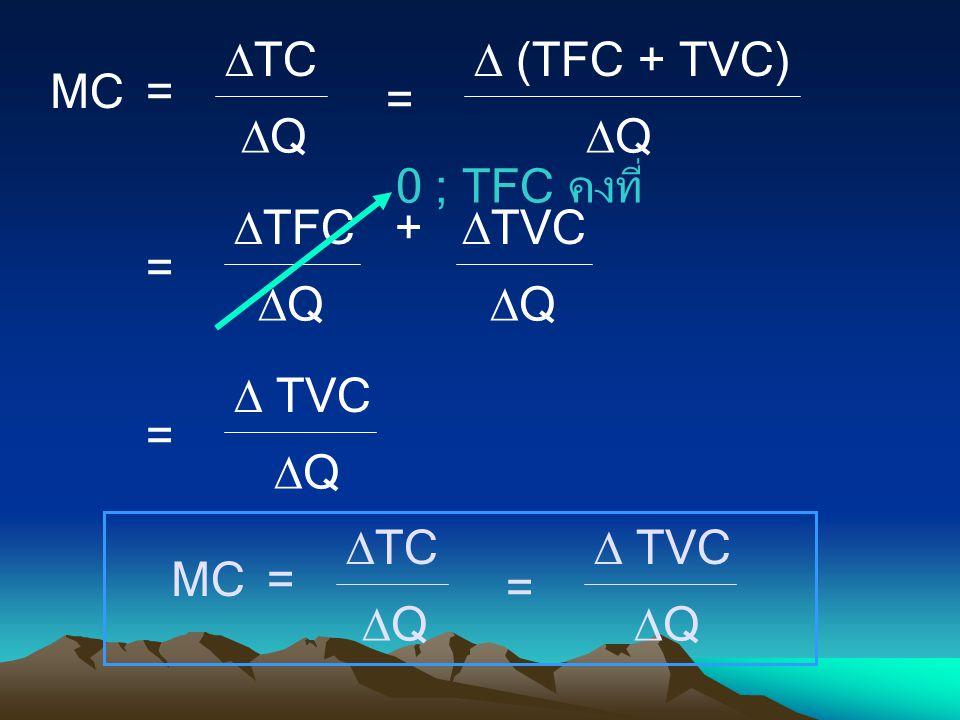 MC = TC Q  (TFC + TVC) = TFC + TVC 0 ; TFC คงที่  TVC
