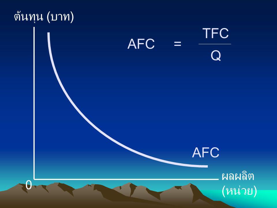 ต้นทุน (บาท) ผลผลิต (หน่วย) AFC = TFC Q AFC