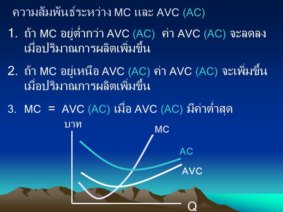 ความสัมพันธ์ระหว่าง MC และ AVC (AC)