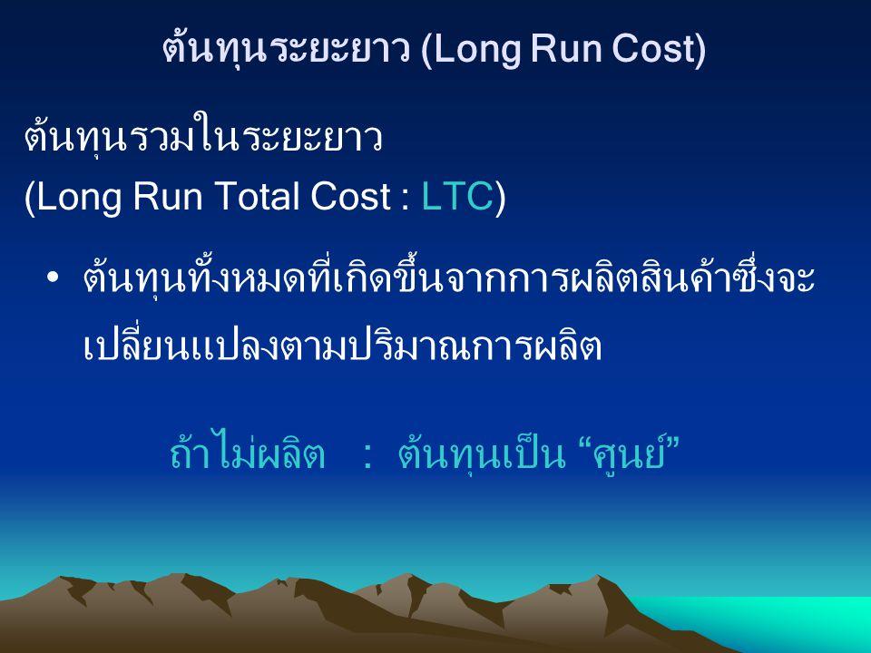 ต้นทุนระยะยาว (Long Run Cost)