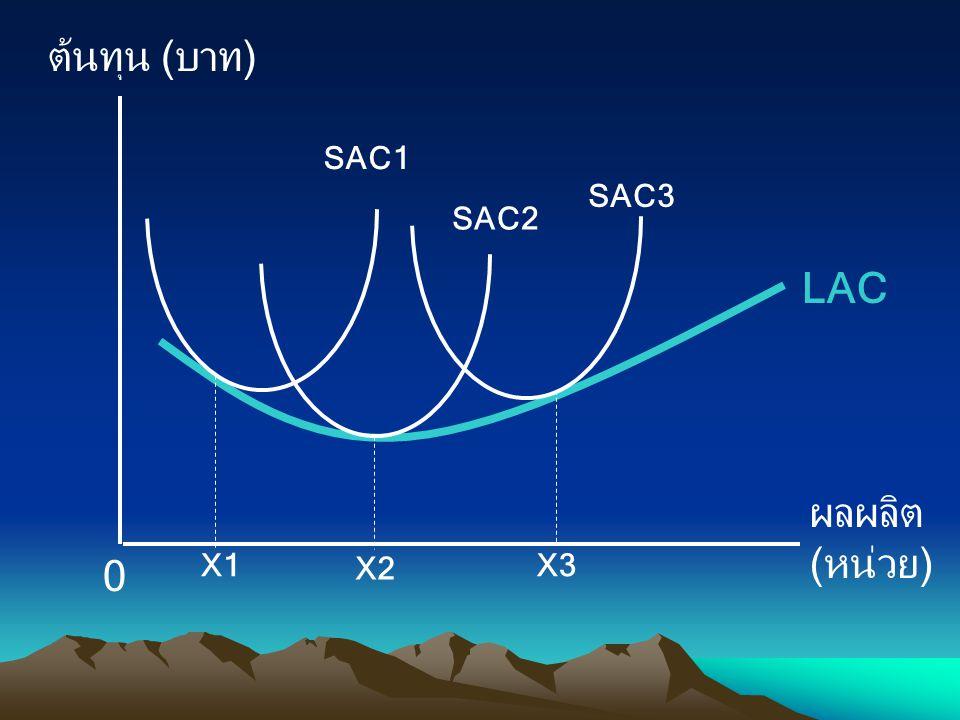 ต้นทุน (บาท) ผลผลิต (หน่วย) LAC SAC1 SAC3 SAC2 X1 X2 X3