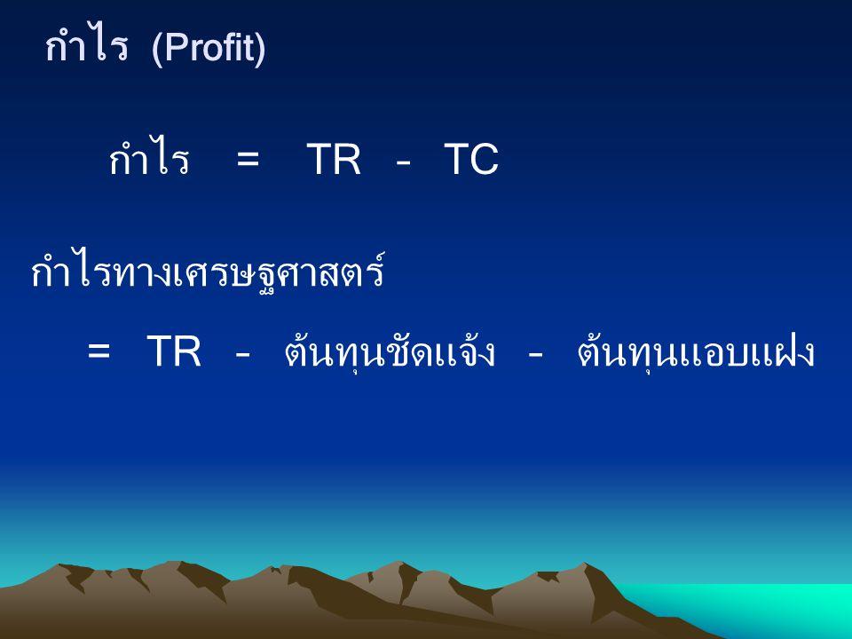 กำไร (Profit) กำไร = TR – TC.