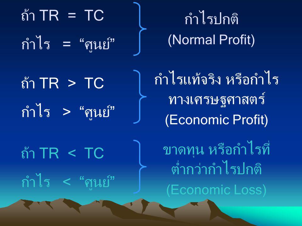 กำไรแท้จริง หรือกำไรทางเศรษฐศาสตร์