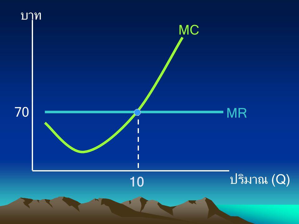 บาท ปริมาณ (Q) MC MR 10 70