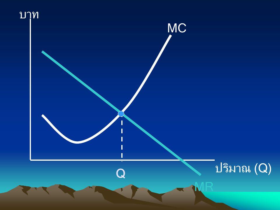 บาท ปริมาณ (Q) MC MR Q