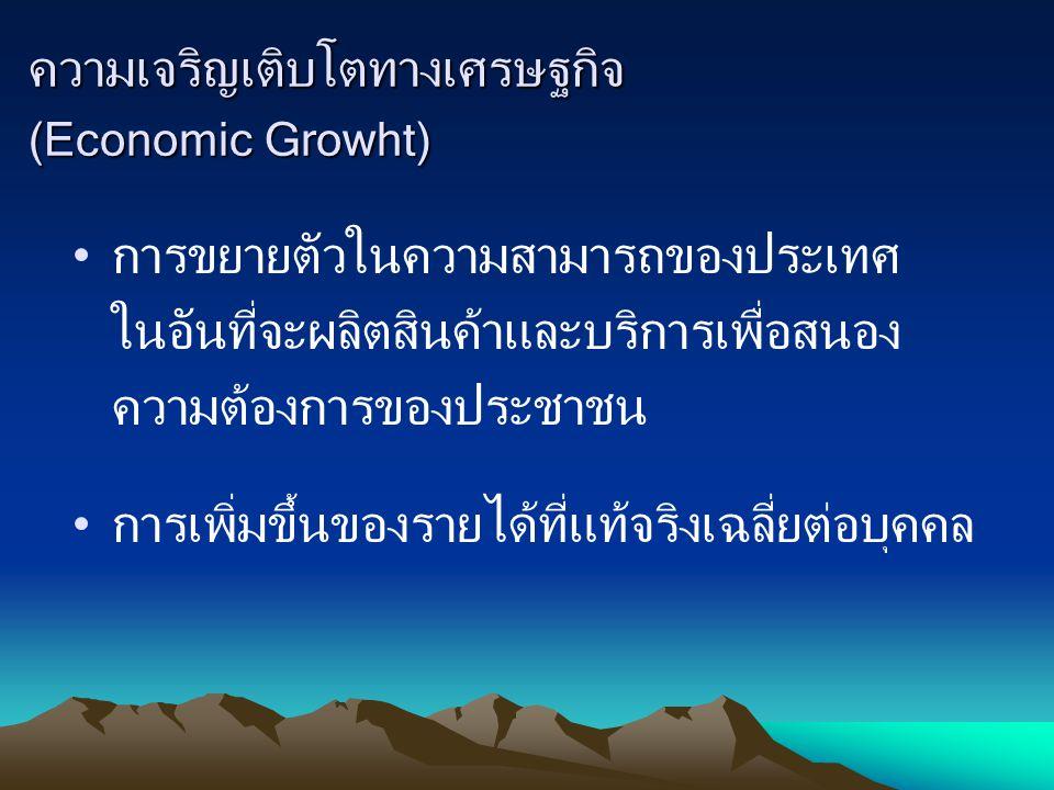 ความเจริญเติบโตทางเศรษฐกิจ (Economic Growht)