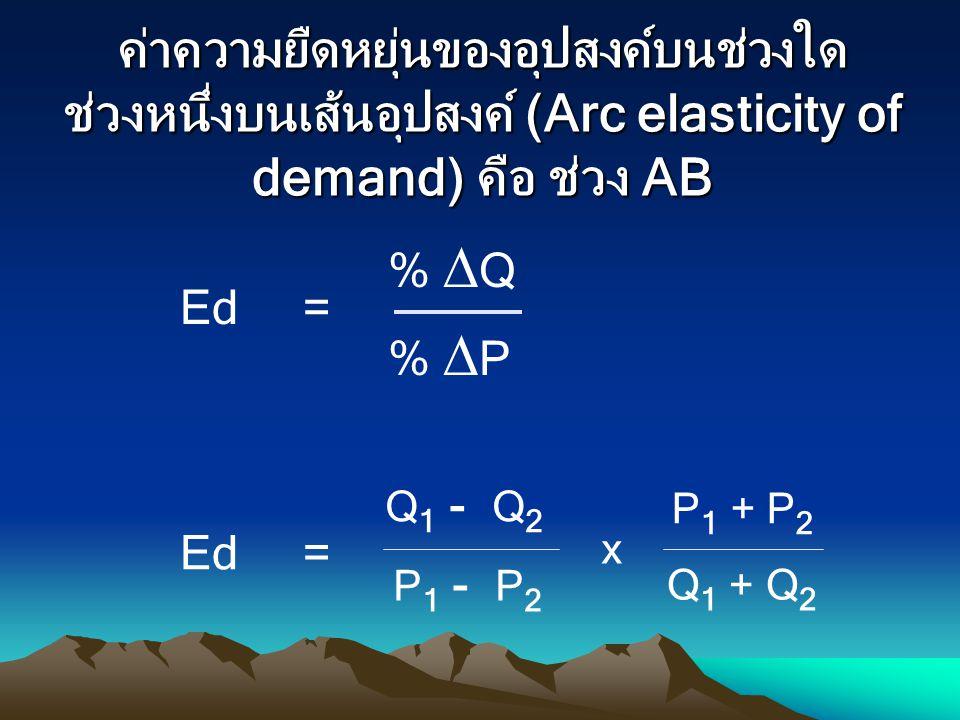 ค่าความยืดหยุ่นของอุปสงค์บนช่วงใดช่วงหนึ่งบนเส้นอุปสงค์ (Arc elasticity of demand) คือ ช่วง AB