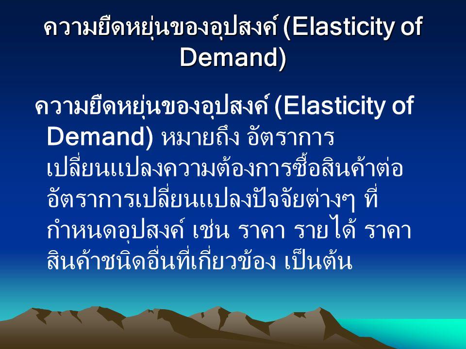ความยืดหยุ่นของอุปสงค์ (Elasticity of Demand)