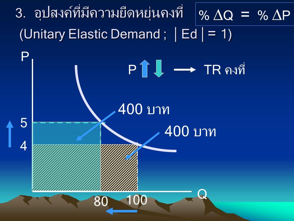 3. อุปสงค์ที่มีความยืดหยุ่นคงที่ (Unitary Elastic Demand ;  Ed  = 1)
