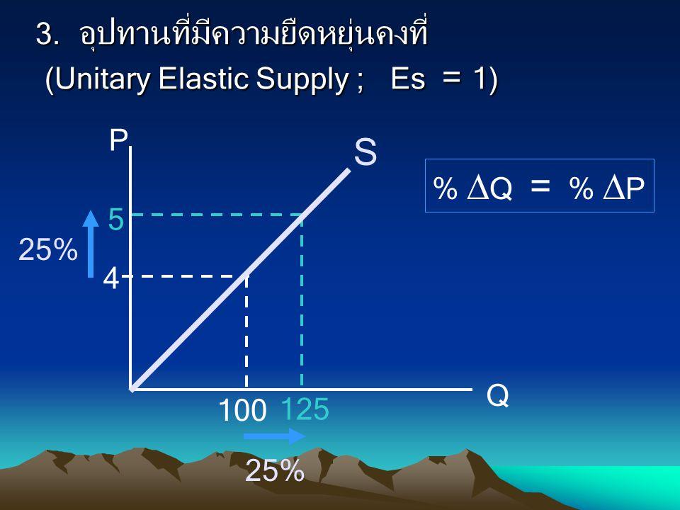 3. อุปทานที่มีความยืดหยุ่นคงที่ (Unitary Elastic Supply ; Es = 1)