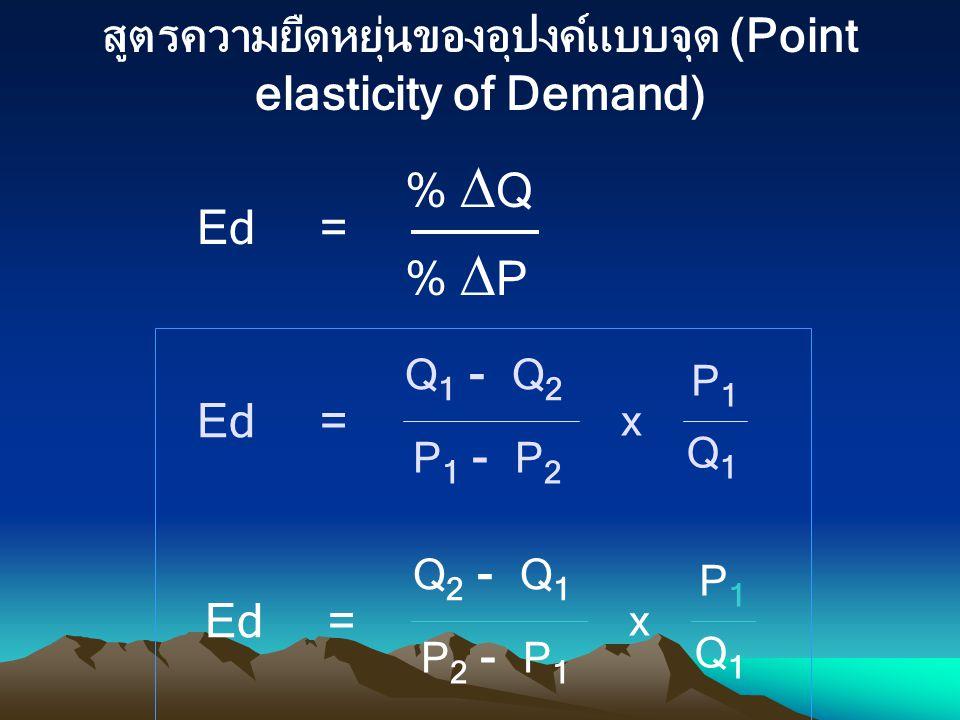 สูตรความยืดหยุ่นของอุปงค์แบบจุด (Point elasticity of Demand)