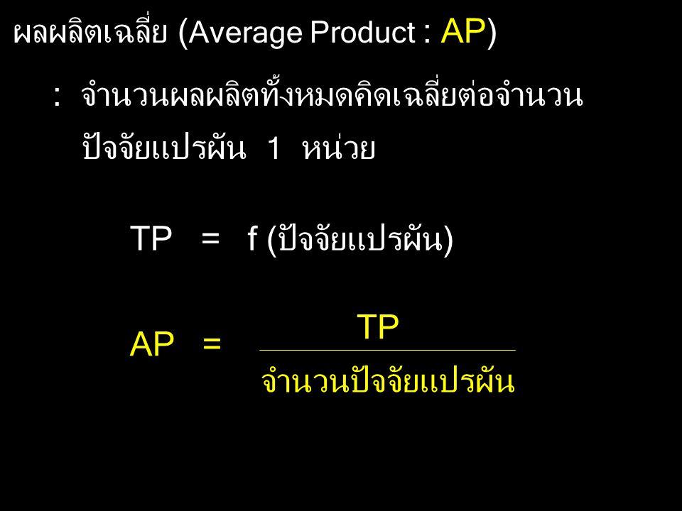ผลผลิตเฉลี่ย (Average Product : AP)
