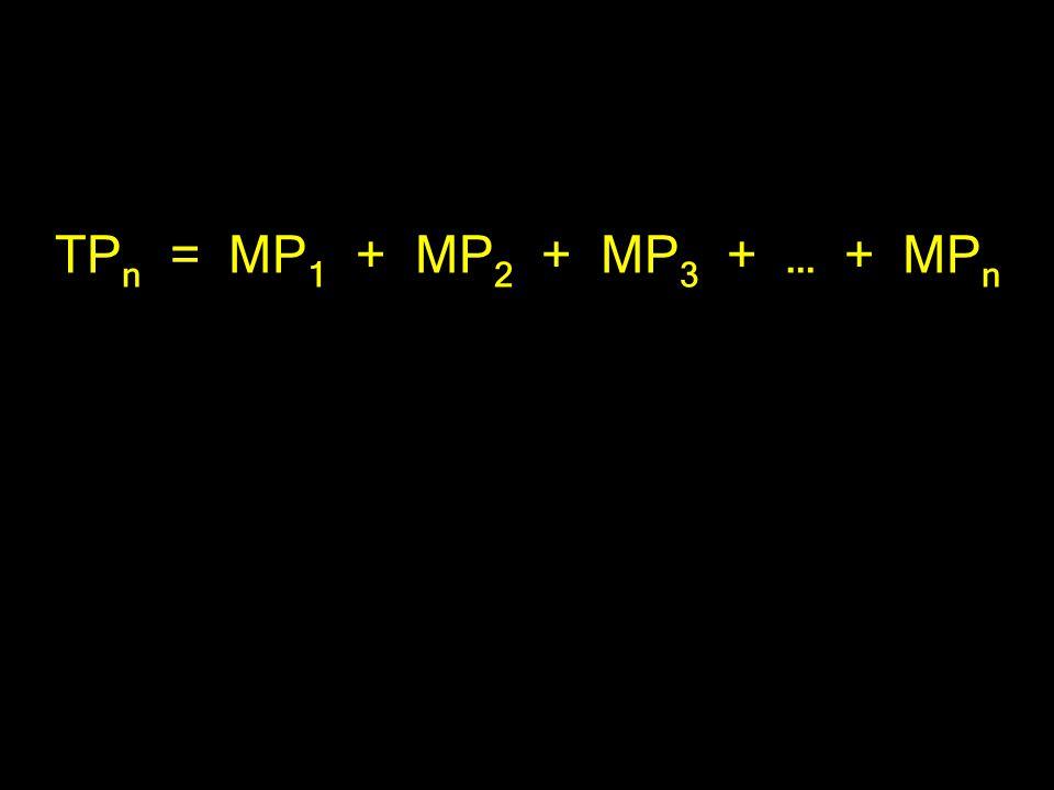 TPn = MP1 + MP2 + MP3 + … + MPn