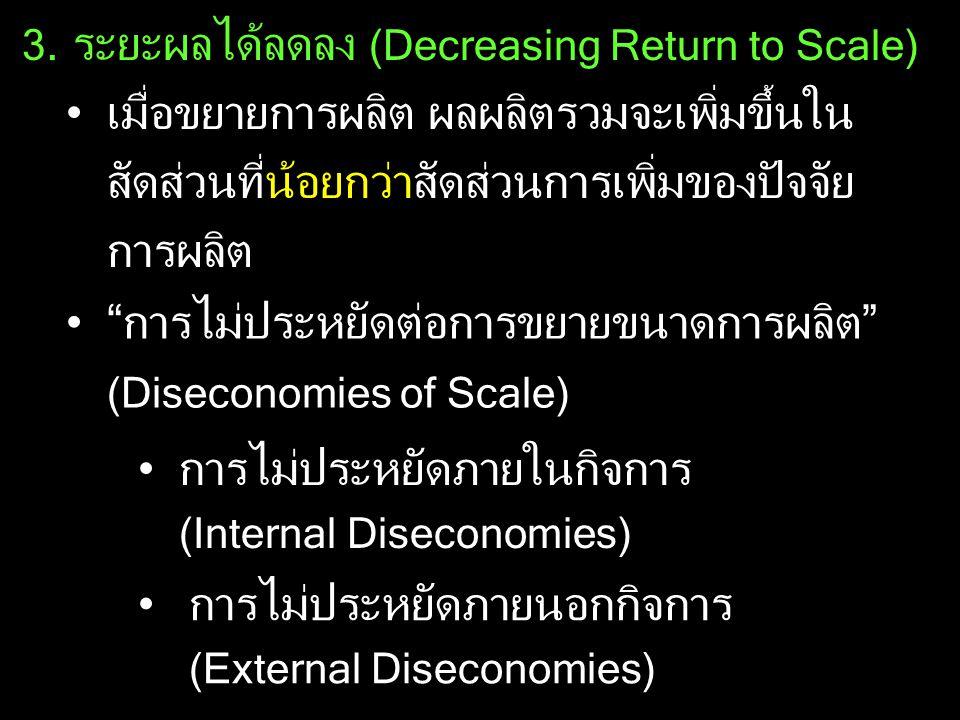 การไม่ประหยัดต่อการขยายขนาดการผลิต (Diseconomies of Scale)