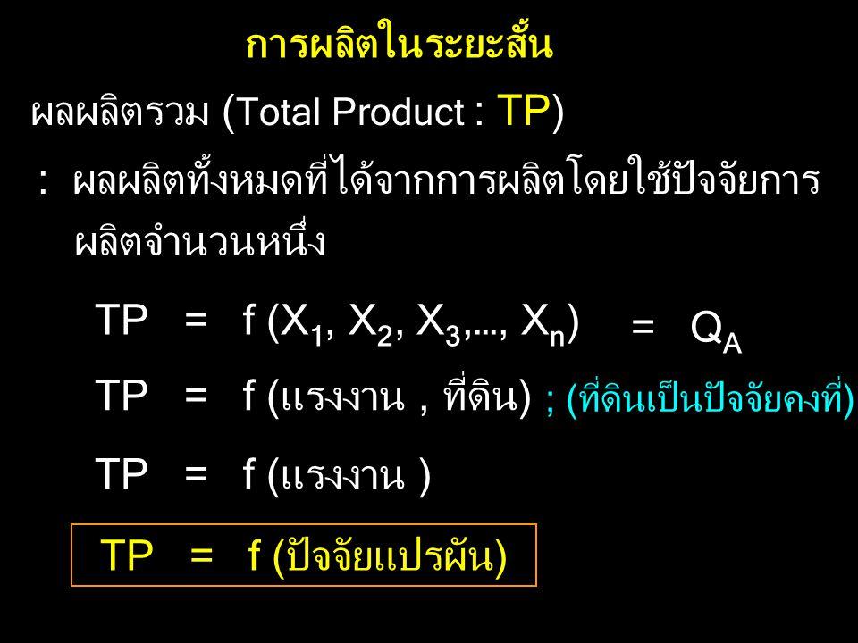 ผลผลิตรวม (Total Product : TP)