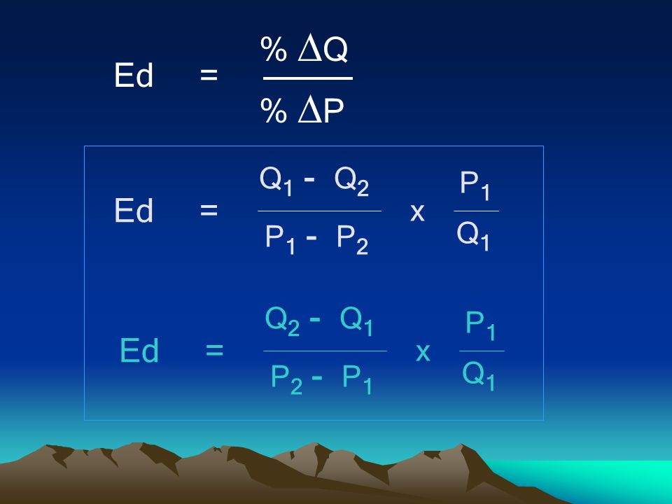 Ed = % Q % P Q1 - Q2 Q1 P1 - P2 P1 x Q2 - Q1 P2 - P1