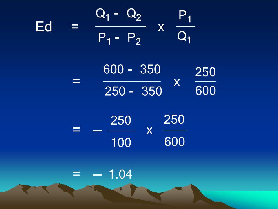 Q1 - Q2 Q1 P1 - P2 P1 x Ed = 600 - 350 600 250 - 350 250 = 100 1.04