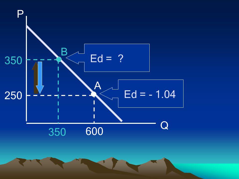 P Q 250 350 600 A B Ed = - 1.04 Ed =