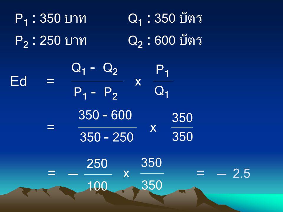Ed = = P1 : 350 บาท Q1 : 350 บัตร P2 : 250 บาท Q2 : 600 บัตร Q1 - Q2