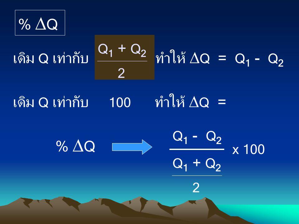 เดิม Q เท่ากับ Q1 ทำให้ Q = Q1 - Q2