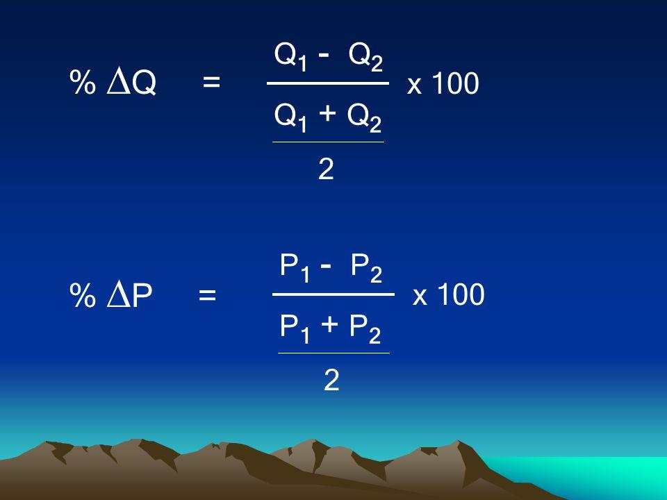 % Q = Q1 - Q2 x 100 Q1 + Q2 2 % P = P1 - P2 P1 + P2