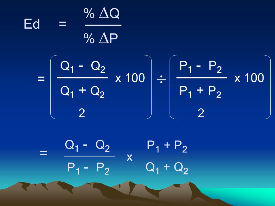 Ed = % Q % P Q1 - Q2 Q1 + Q2 P1 - P2 P1 + P2 x = x 100 2 