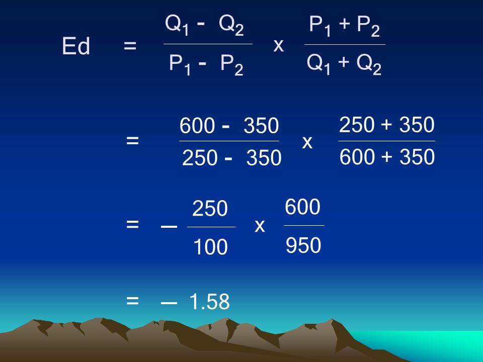 Ed = = Q1 - Q2 P1 + P2 P1 - P2 Q1 + Q2 600 - 350 250 + 350 x 250 - 350