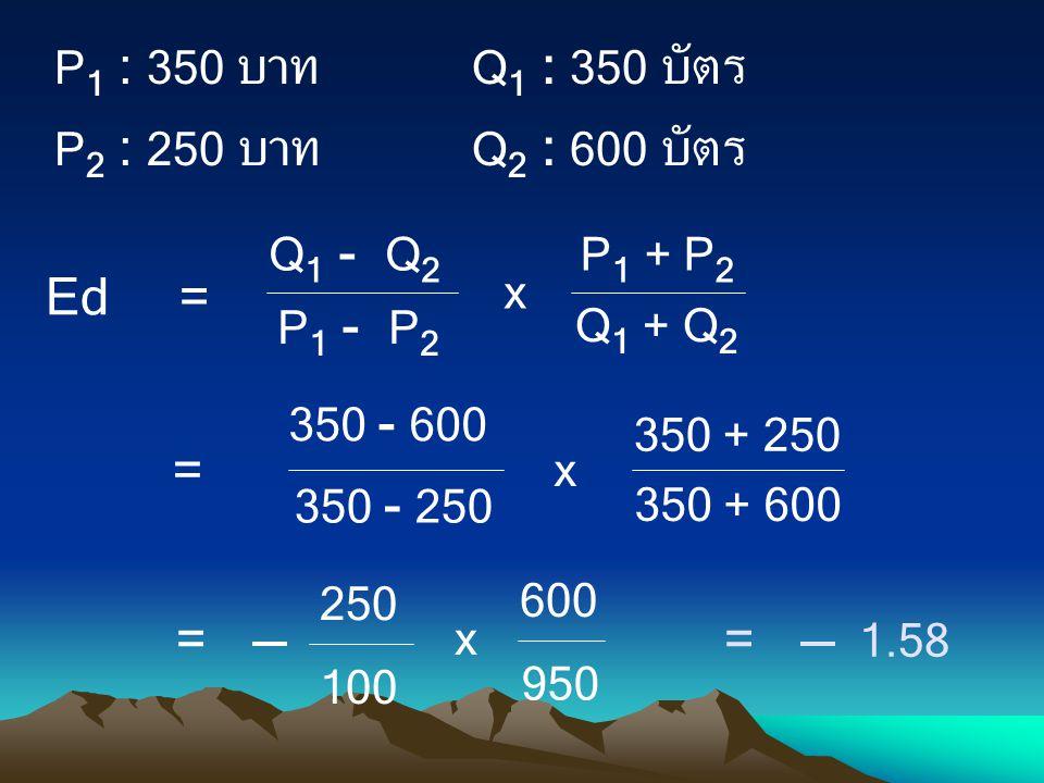 Ed = = P1 : 350 บาท Q1 : 350 บัตร P2 : 250 บาท Q2 : 600 บัตร 350 - 600