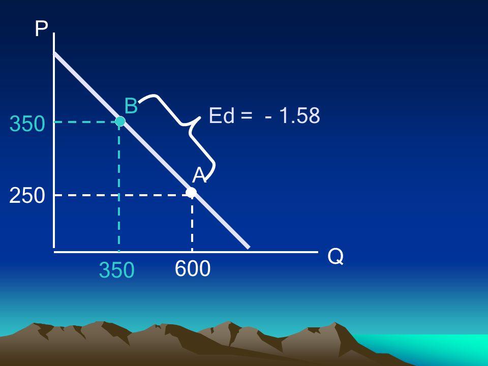 P Q 250 350 600 A B Ed = - 1.58