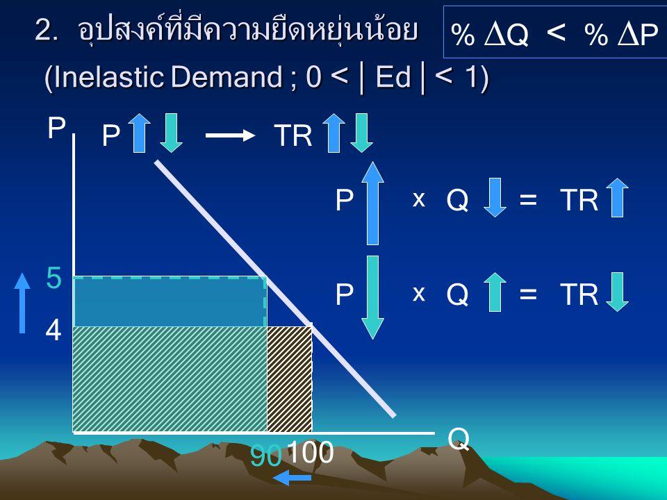 P Q. % Q < % P. 4. 5. 100. 90. TR.