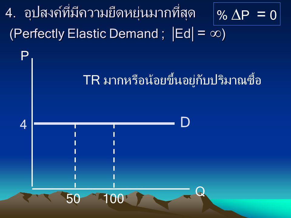 D P Q % P = 0 TR มากหรือน้อยขึ้นอยู่กับปริมาณซื้อ 4 50 100