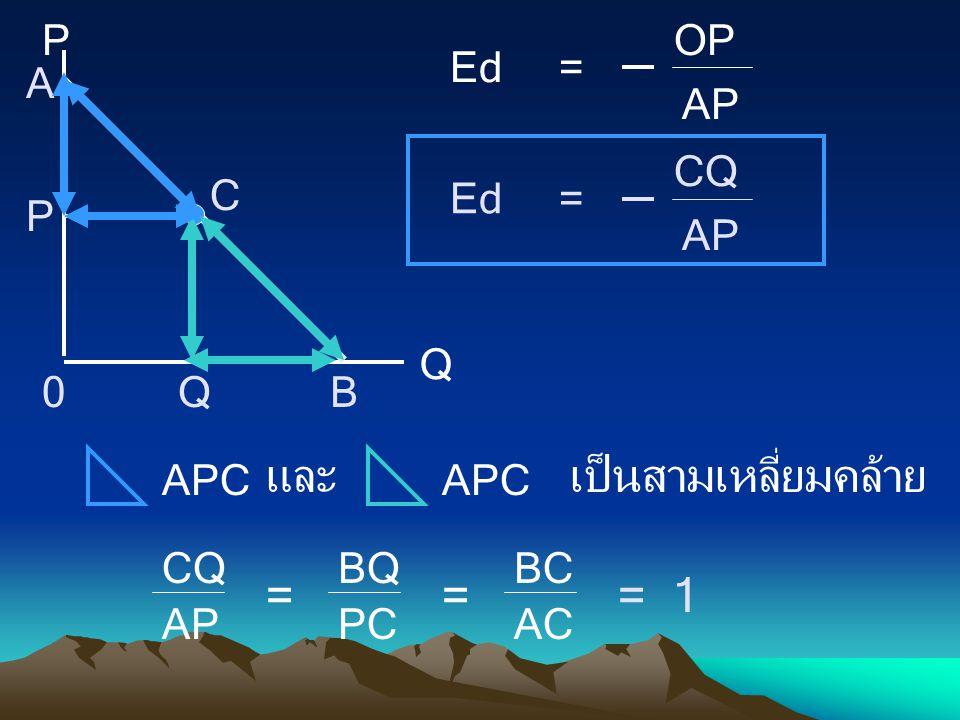 P Q A B C Ed = OP AP CQ APC และ เป็นสามเหลี่ยมคล้าย = BQ PC BC AC = 1