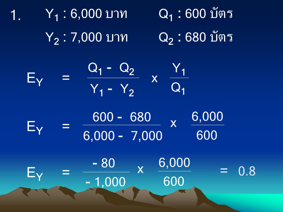 Y1 : 6,000 บาท Q1 : 600 บัตร Y2 : 7,000 บาท Q2 : 680 บัตร. 1. Q1 - Q2. Q1. Y1 - Y2. Y1. x.