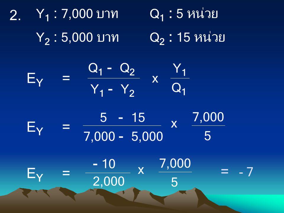 Q1 - Q2 Q1. Y1 - Y2. Y1. x. EY = 5 - 15. 5. 7,000 - 5,000. 7,000. - 10. 2,000. = - 7.