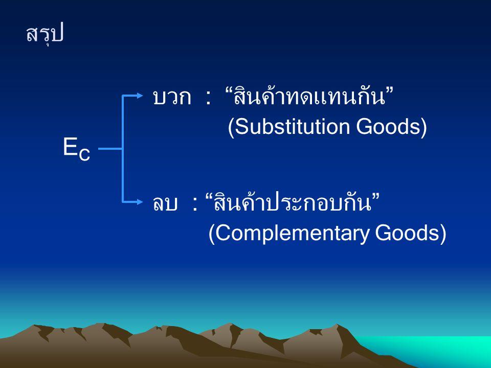 EC บวก : สินค้าทดแทนกัน (Substitution Goods) ลบ : สินค้าประกอบกัน (Complementary Goods)