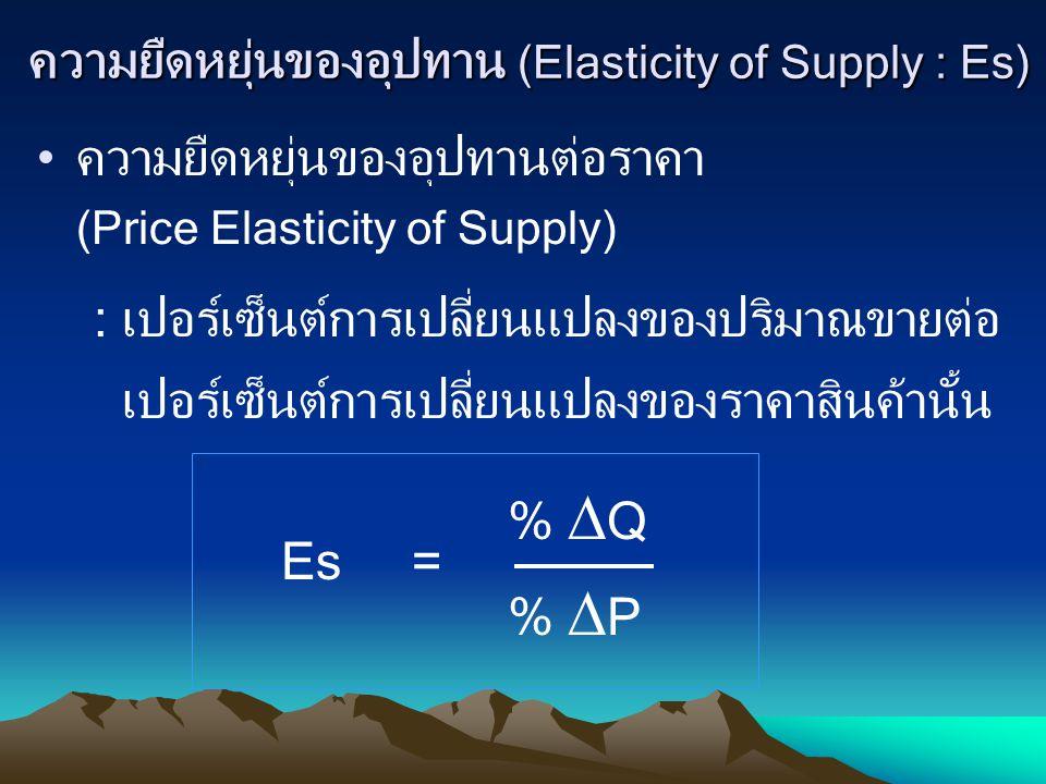 ความยืดหยุ่นของอุปทาน (Elasticity of Supply : Es)