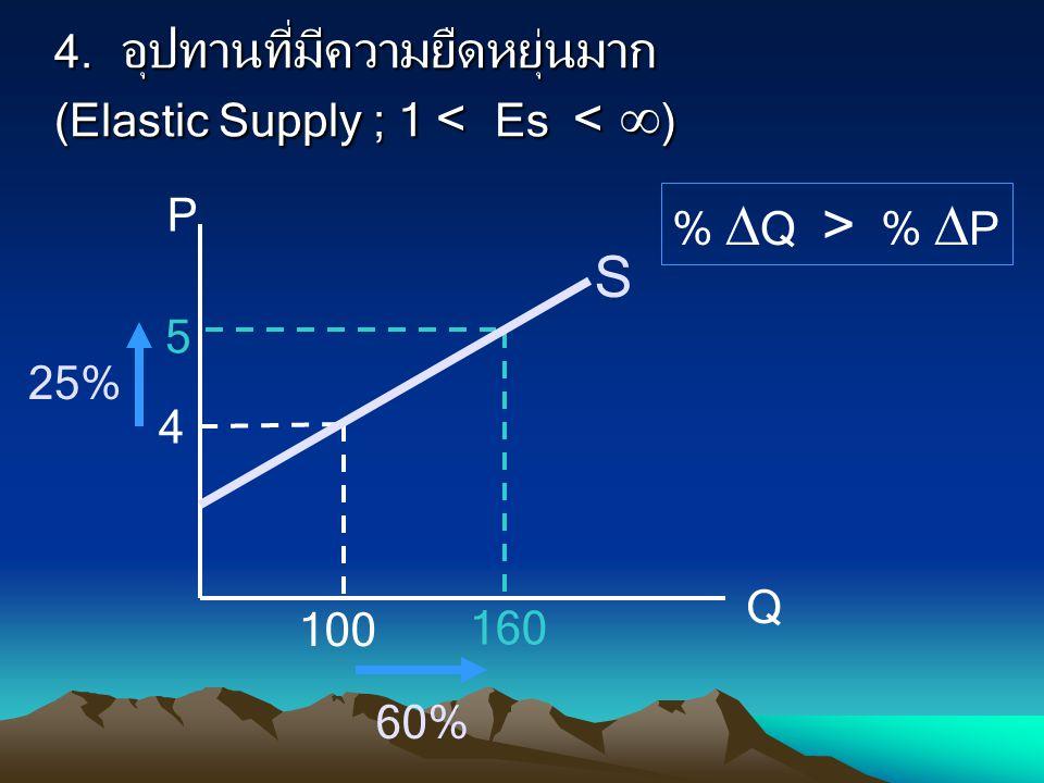 4. อุปทานที่มีความยืดหยุ่นมาก (Elastic Supply ; 1 < Es < )