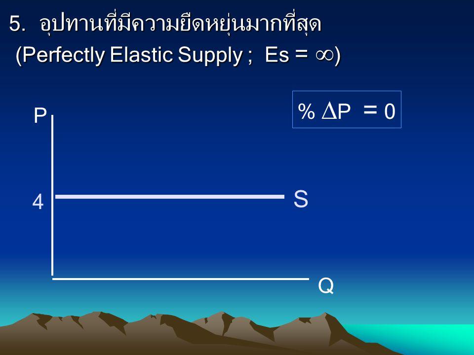 5. อุปทานที่มีความยืดหยุ่นมากที่สุด (Perfectly Elastic Supply ; Es = )