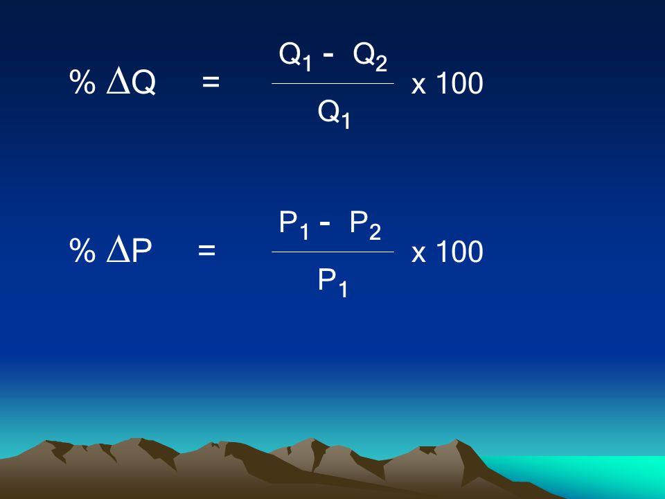 Q1 - Q2 Q1 x 100 % Q = P1 - P2 P1 % P =