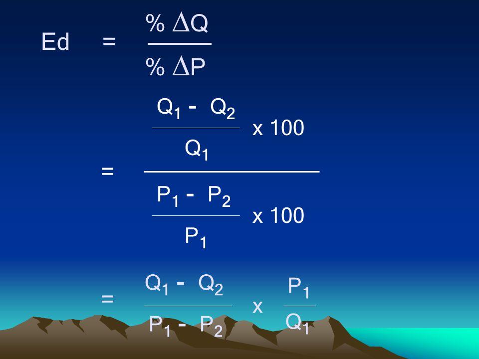 Ed = % Q % P = Q1 - Q2 Q1 x 100 P1 - P2 P1 x