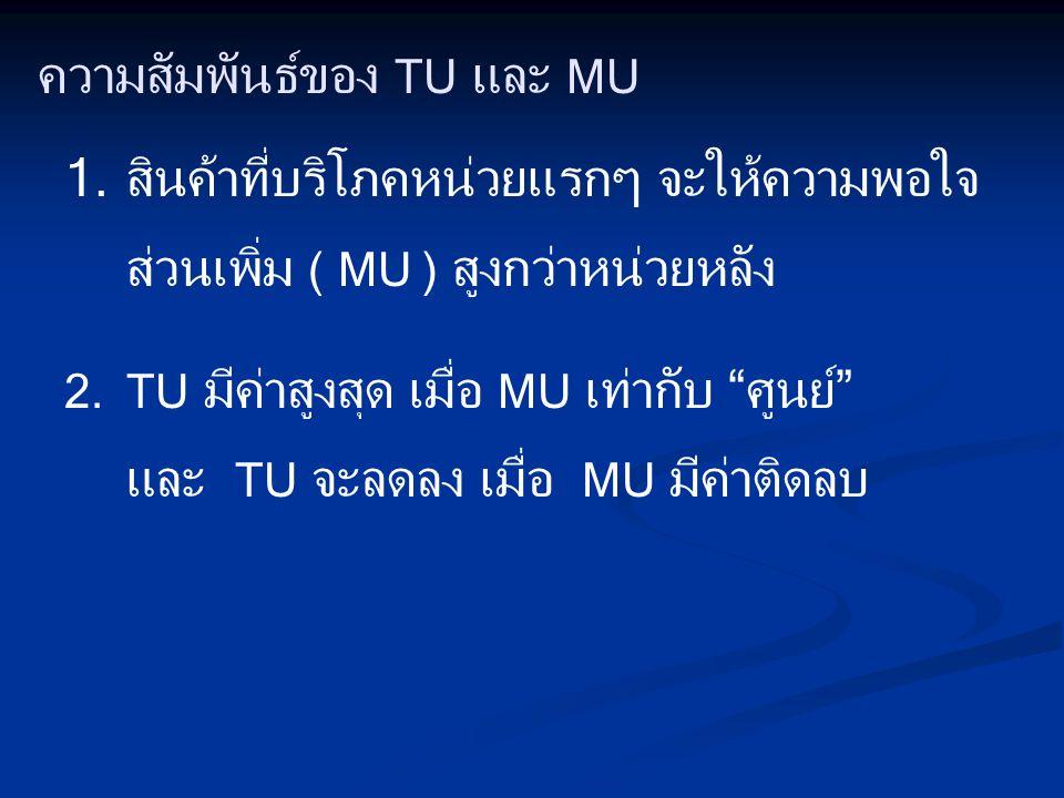 ความสัมพันธ์ของ TU และ MU