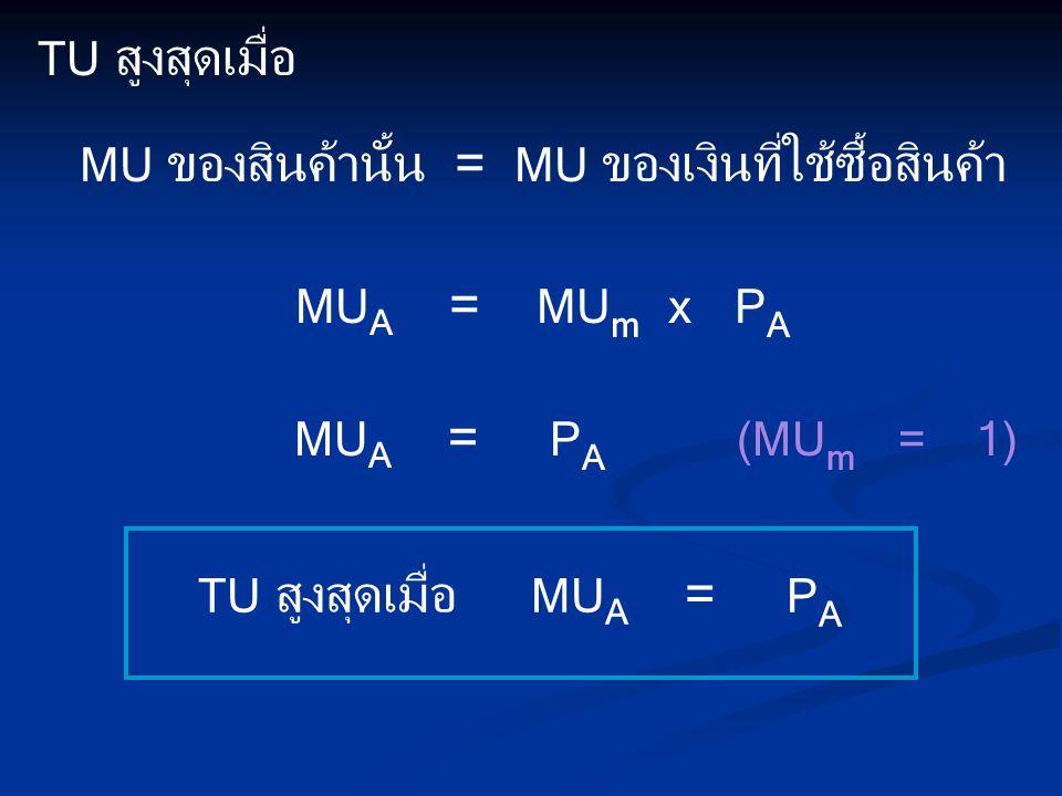 TU สูงสุดเมื่อ MU ของสินค้านั้น = MU ของเงินที่ใช้ซื้อสินค้า. MUA = MUm x PA. (MUm = 1)