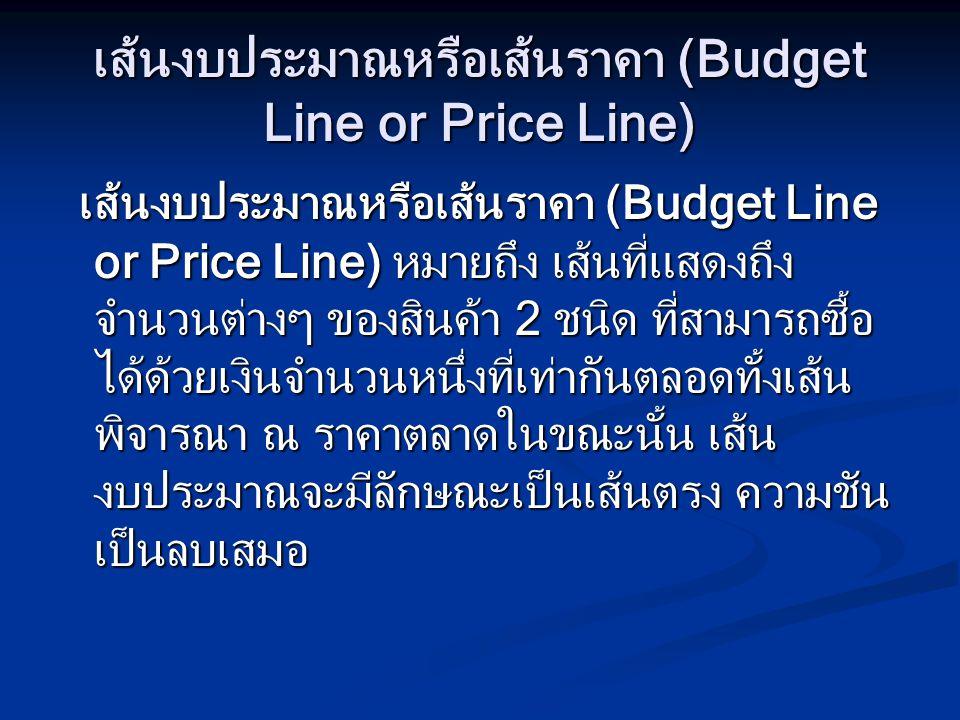 เส้นงบประมาณหรือเส้นราคา (Budget Line or Price Line)