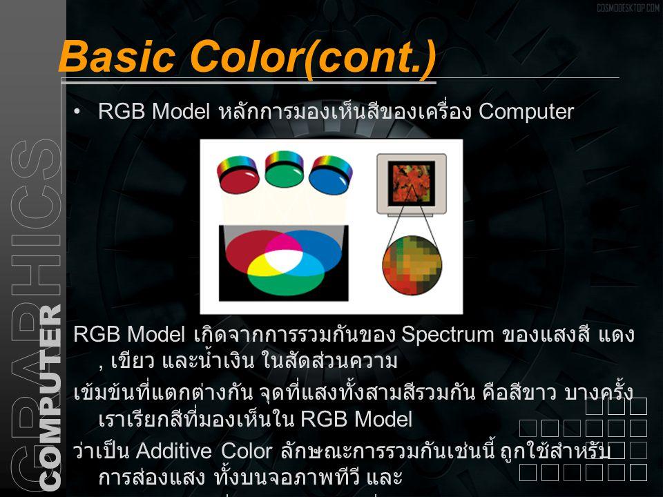Basic Color(cont.) RGB Model หลักการมองเห็นสีของเครื่อง Computer