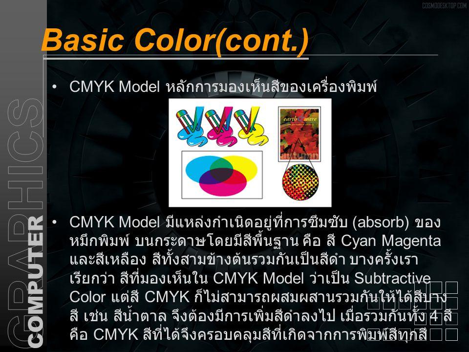 Basic Color(cont.) CMYK Model หลักการมองเห็นสีของเครื่องพิมพ์