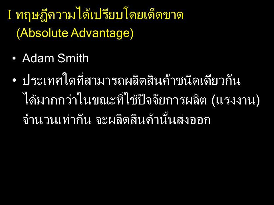  ทฤษฎีความได้เปรียบโดยเด็ดขาด (Absolute Advantage)