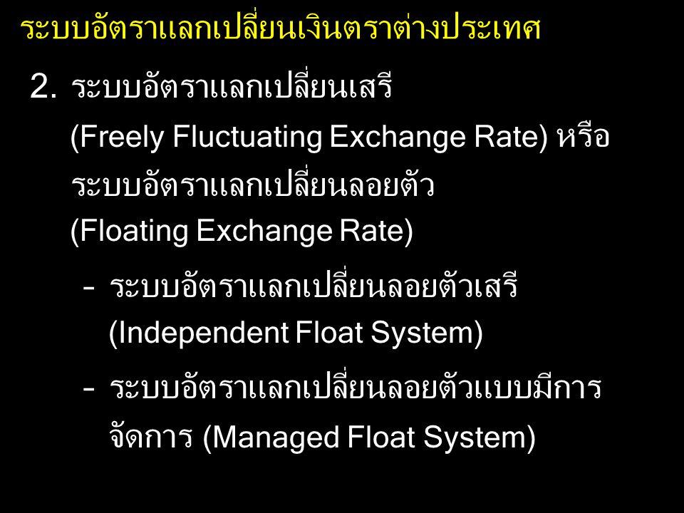 ระบบอัตราแลกเปลี่ยนเงินตราต่างประเทศ