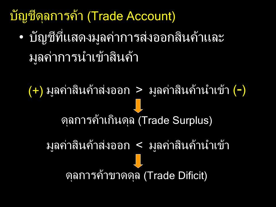 บัญชีดุลการค้า (Trade Account)